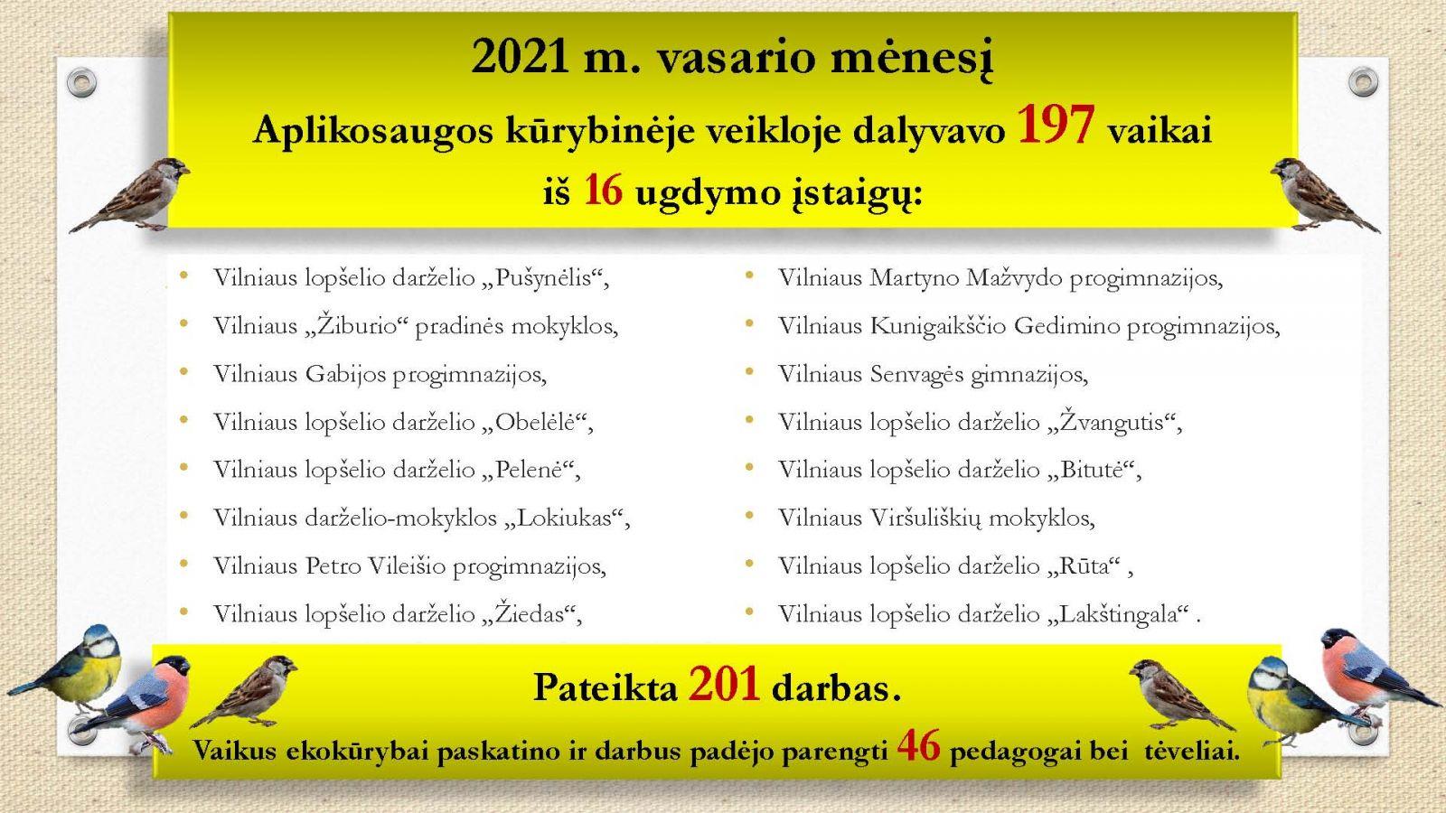 pradžia darbas 2021